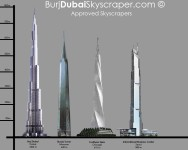 Approved Skyscrapers Diagram