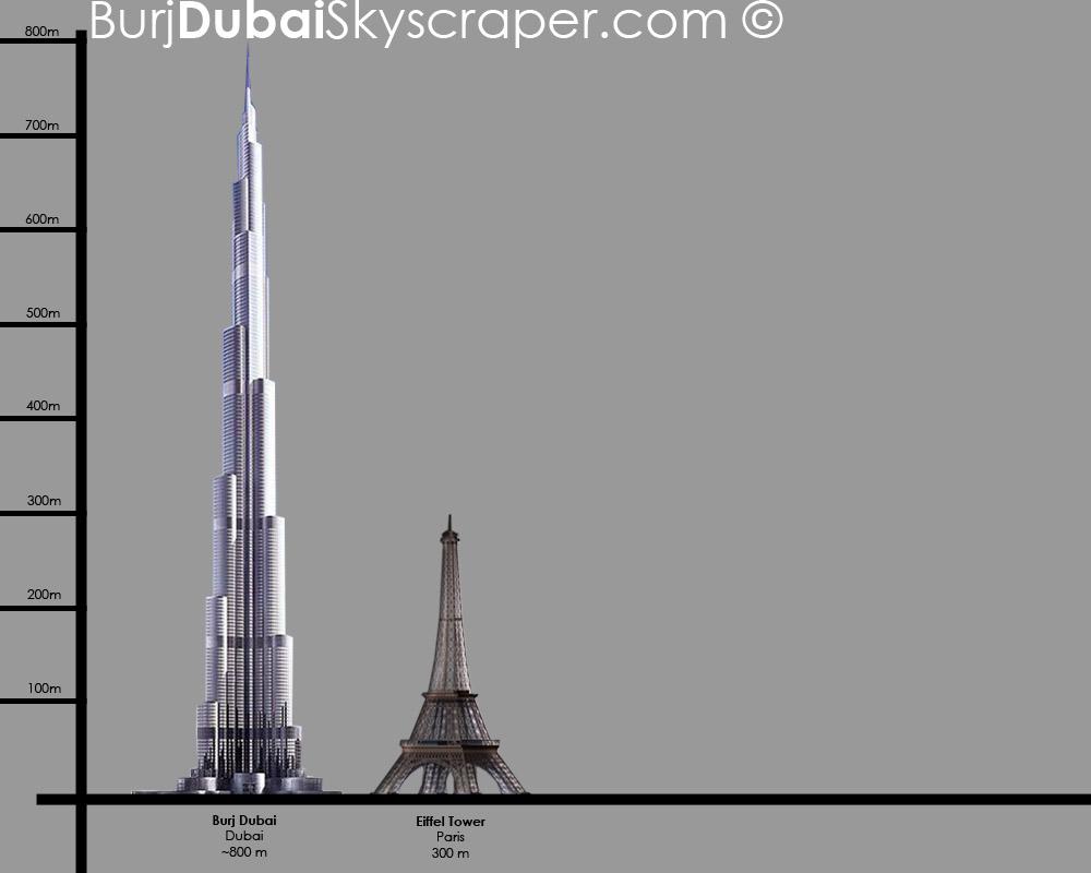 Burj Dubai Skyscraper Page 15
