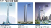 South Korean World's Tallest
