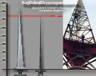Burj Dubai and the Warsaw Radio Mast