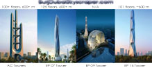 Dubai Supertall Towers 2008