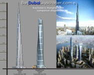 Shanghai Tower and Burj Dubai
